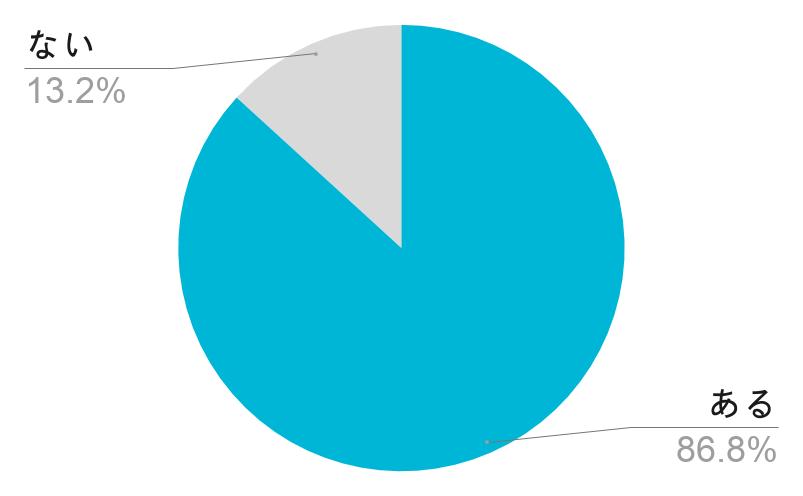 遺言・相続に関する実態調査レポートの画像